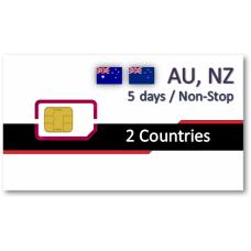 紐澳上網卡5天吃到飽 - 精省小資