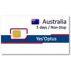 澳洲上網卡5天吃到飽