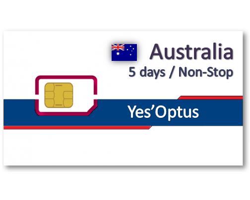 紐澳上網卡5天吃到飽