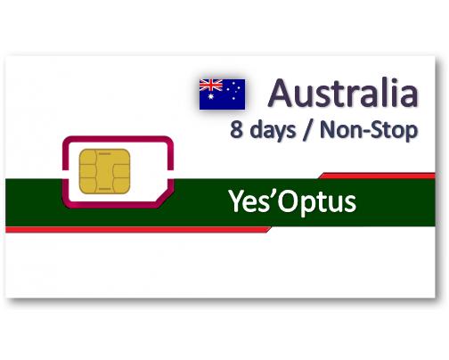 澳洲上網卡8天吃到飽