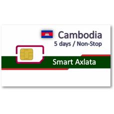 柬埔寨上網卡5天吃到飽