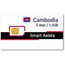 柬埔寨上網卡5天1.5GB