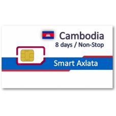 柬埔寨上網卡8天10天吃到飽
