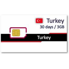 土耳其上網卡30天3GB