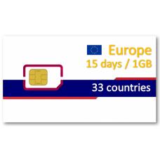 歐洲38國上網卡15天1GB